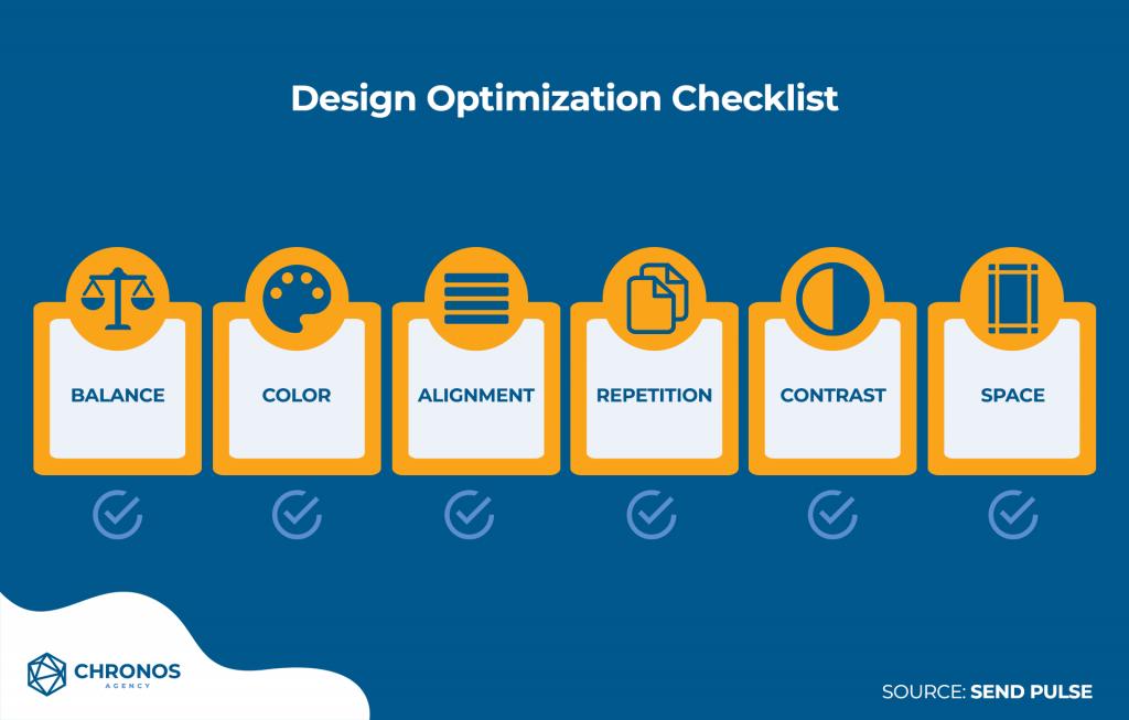 email design optimization checklist
