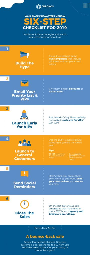 email marketing six step sequence for the holidays