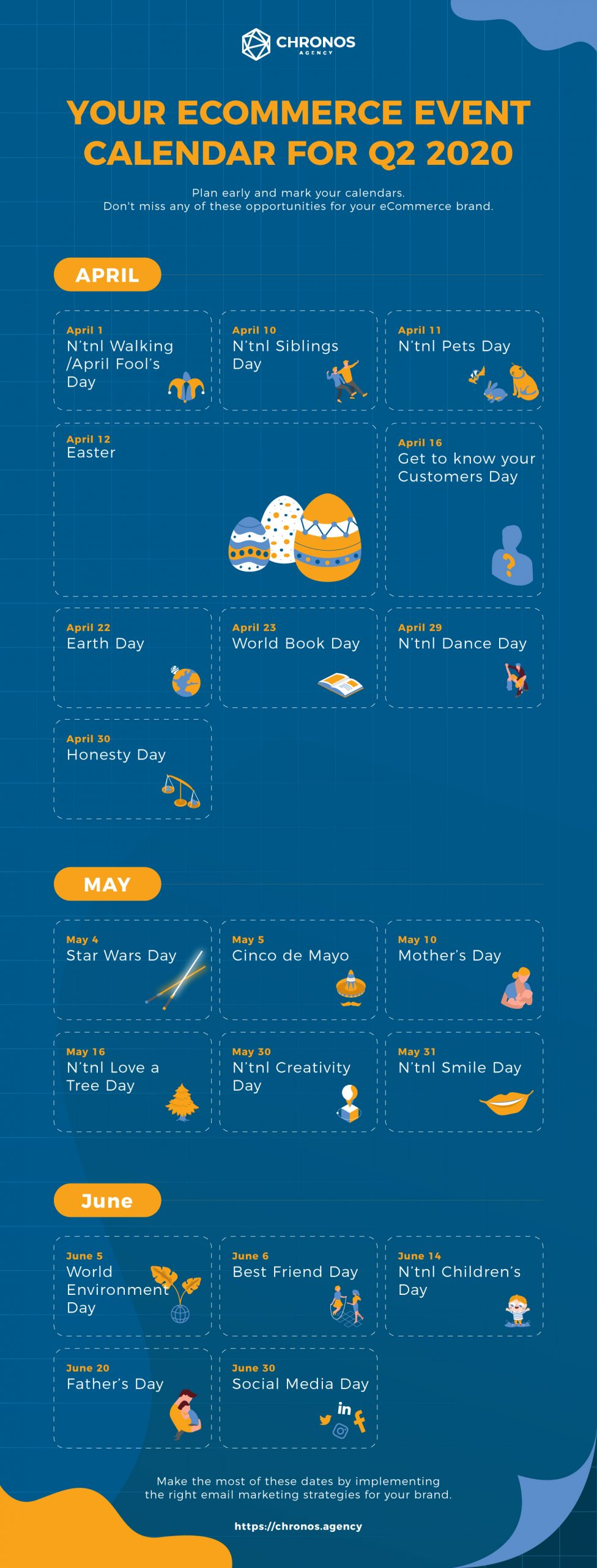 Infographic highlighting the different important events for your eCommerce planning