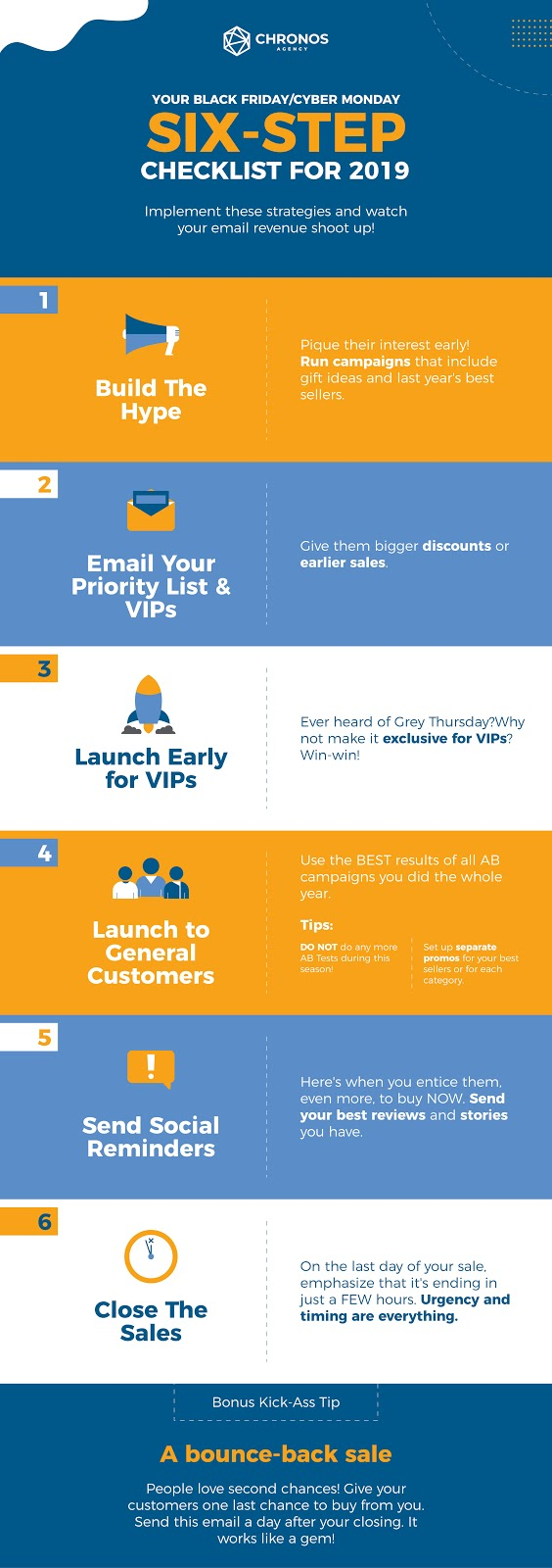 6-Step Email Sequence Infographic